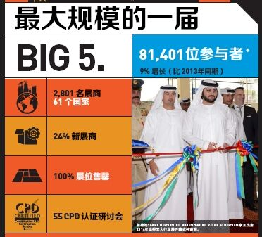 2019年迪拜五大行业业(国际暖通、制冷空调、通风、空气净化、建材展BIG5)