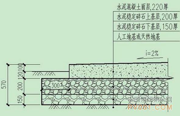 電站閥結構型號設計標準