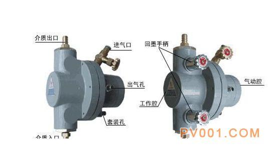 单向气动隔膜泵材质