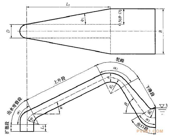 水泵出水流道的型式与选择-中国泵阀第一网