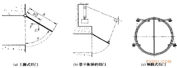 拍门的形式-中国泵阀第一网