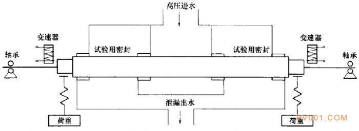 水中泵临界转速的试验-中国泵阀第一网