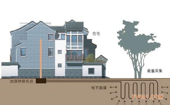 别墅安装地源热泵空调的方式方法-中国泵阀第一网