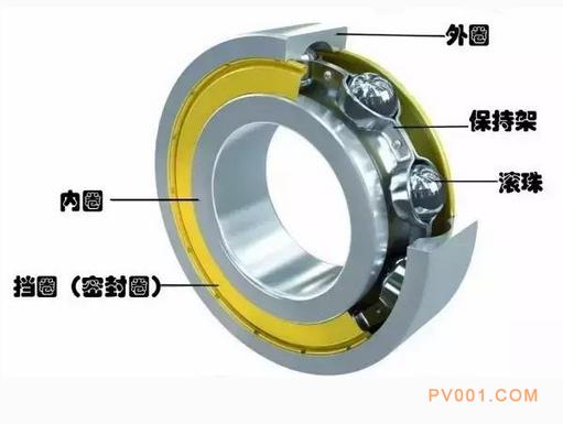 轴承里的滚珠是如何装进往的-中国泵阀第一网