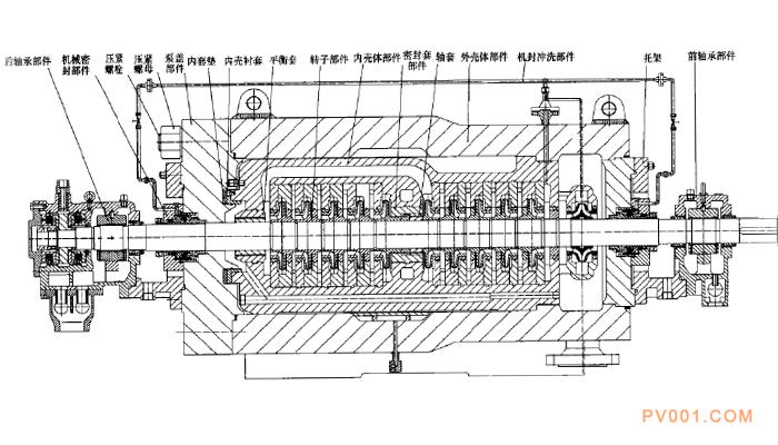图23一4高压安注泵结构图