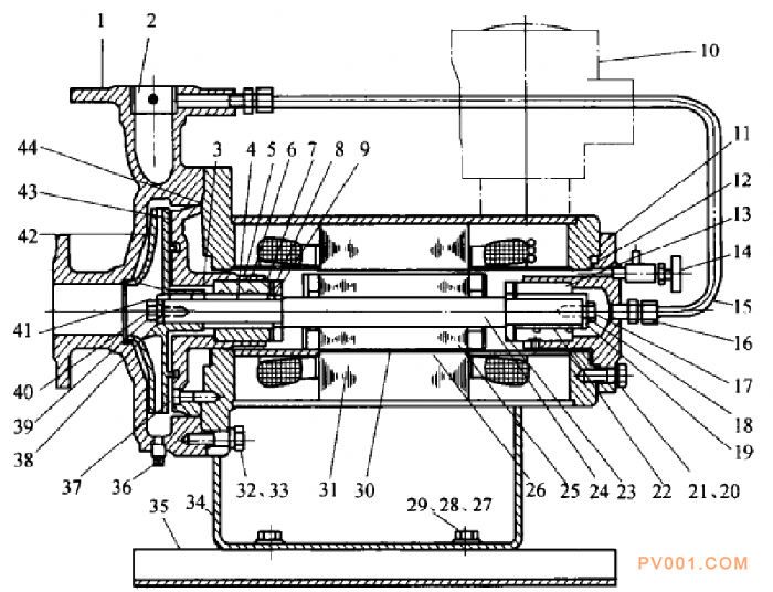 图23一8屏蔽泵的结构图