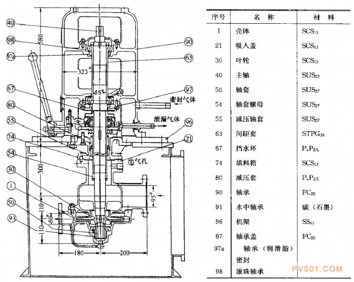 高温泵和低温泵基本知识介绍