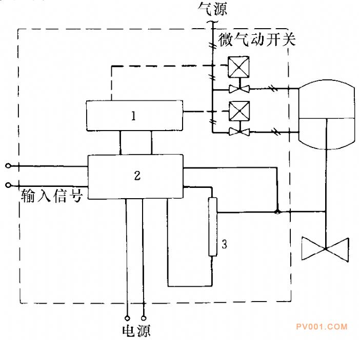 1—逻辑电路;2—比较器;3—反馈内电位计    如果用于电动执行机构