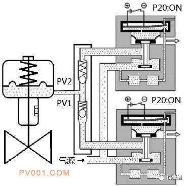 带压电阀的智能阀门定位器的气路结构