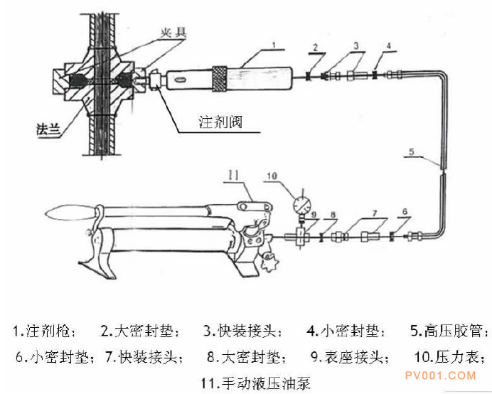 蒸汽阀门 法兰 螺栓 压力容器