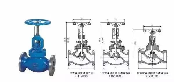 气动调节阀根据动作形式分气开型和气关型两种