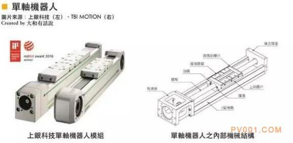 面板搬运,电路板运送,电子元件的插入组装都可以看到scara机器人的