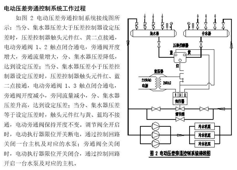 电动压差旁通控制系统工作过程