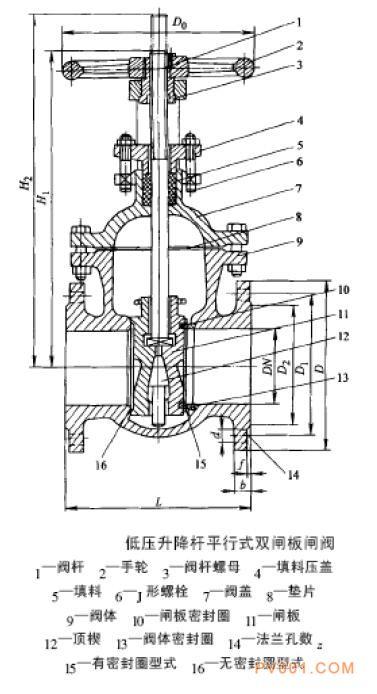 低压升降杆平行式双闸板闸阀