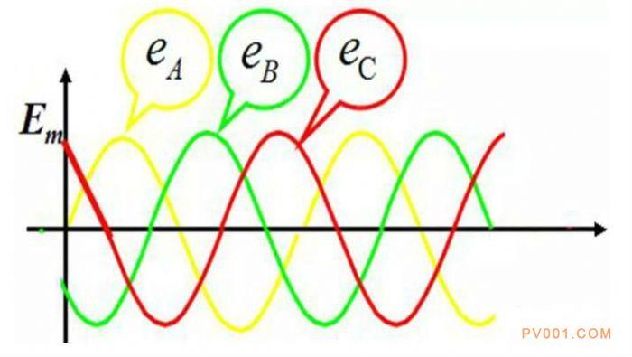 电机星三角降压启动原理