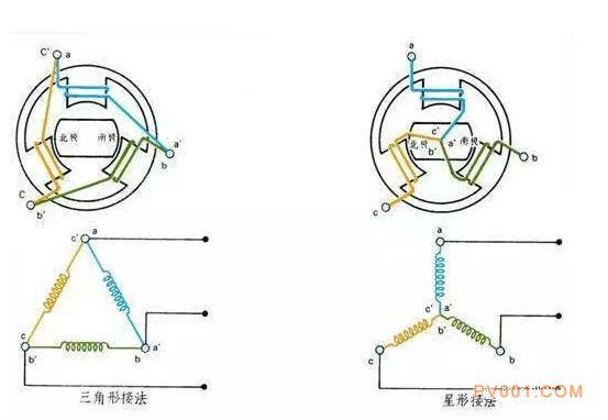 三相异步电机接线方法