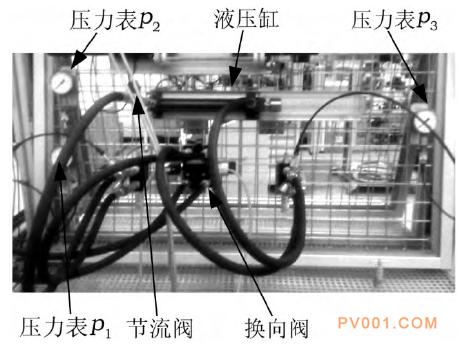 节流阀 溢流阀 压力表 换向阀