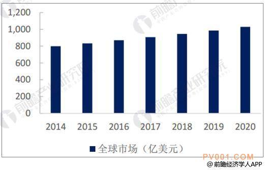 阀门行业发展趋势分析 能源领域将成为开发重点-中国泵阀第一网