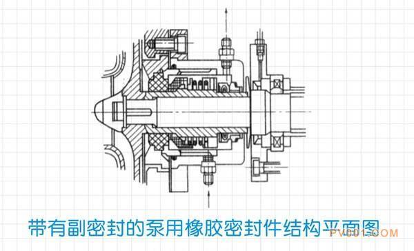 什么影响盾构机泵头密封件过度发热?