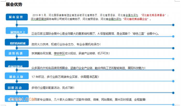 展会优势-鼎亚第17届河北国际五金博览会