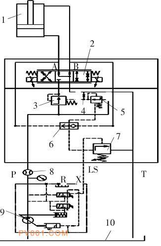 变压差压力补偿回路原理图