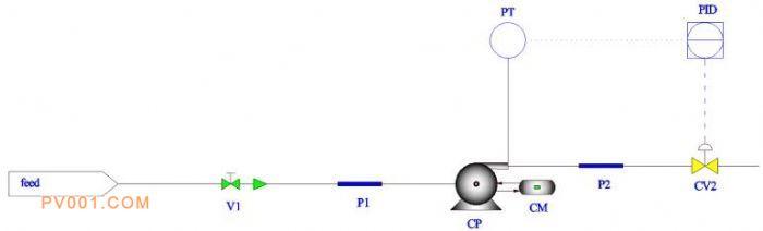 K-Spice軟件建立的單管泵閥模型PID控制示意圖