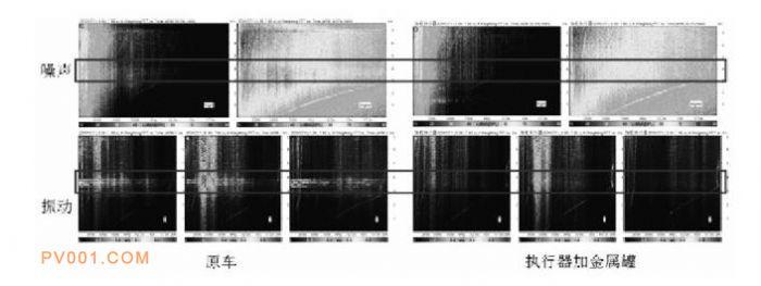 原车与方案1噪声振动频谱对比