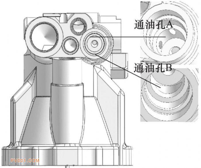 柱塞泵壳体