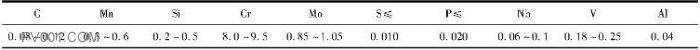 化学成分 (ASTM A182 F91)