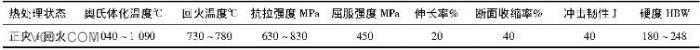 室温力学性能 (JB/T 12000)