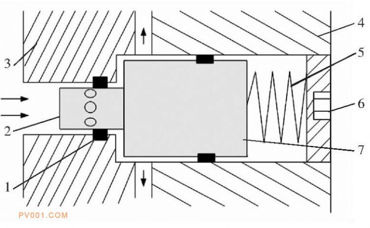 图1 安全阀结构示意图