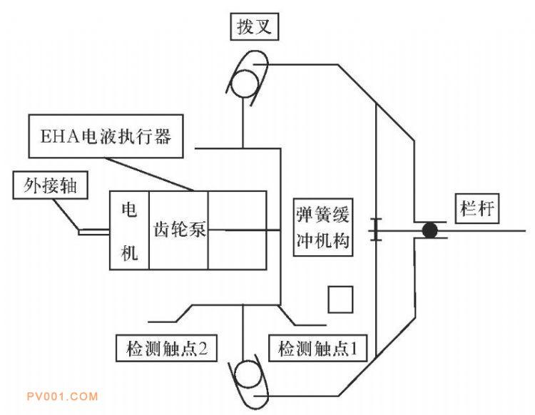 栏木机原理简图