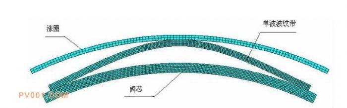 图5 波纹带、涨圈及阀芯的有限元模型-中国泵阀制造网
