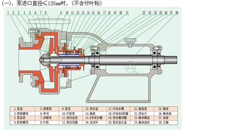 T型C型密封 泵1