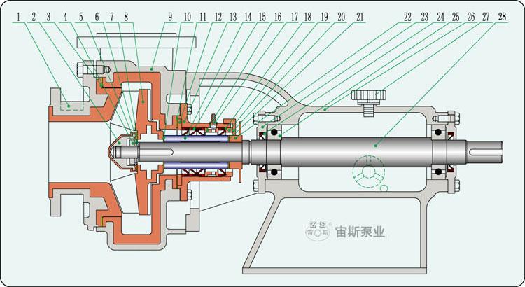 UHB-ZK-III型钢衬聚氨酯高耐磨渣浆泵不带副叶轮结构简图
