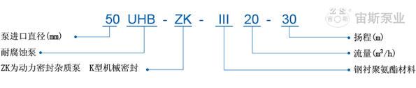 UHB-ZK-III型钢衬聚氨酯高耐磨渣浆泵型号含义