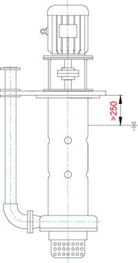 YU-1A系列耐腐耐磨泵安装特别提示