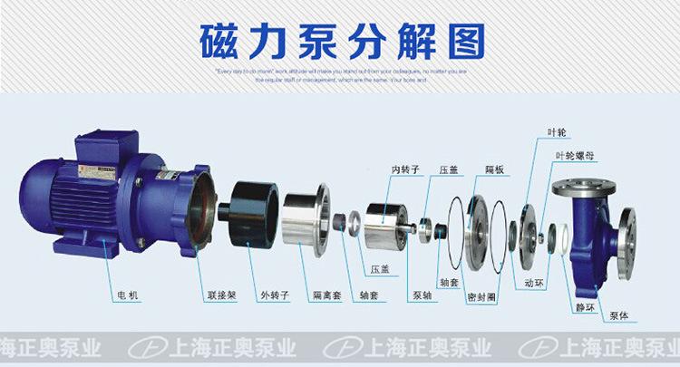CQ磁力泵-008.jpg