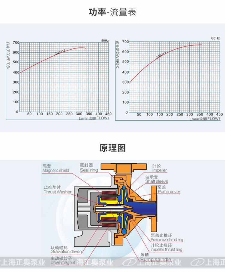 CQ磁力泵-0011.jpg