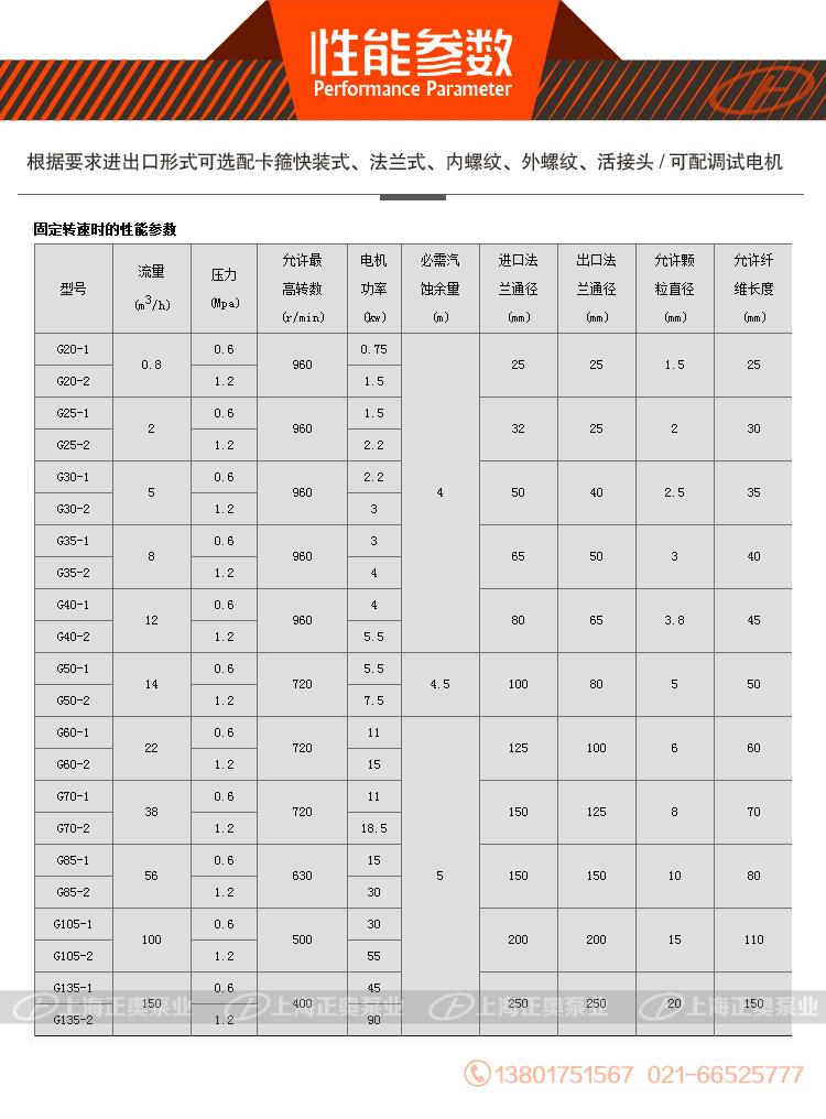 正奥G螺杆泵产品内页17-01