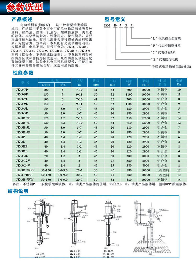 电动油桶泵内容介绍