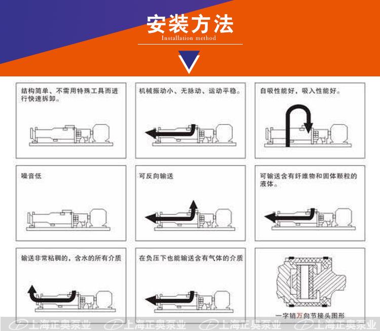 GW卫生级螺杆泵安装方法 4