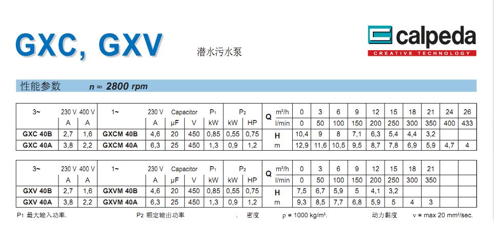 GXCGXV参数.png